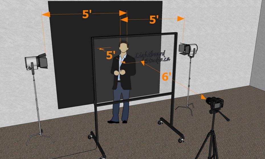 diagram showing lightboard studio measurements